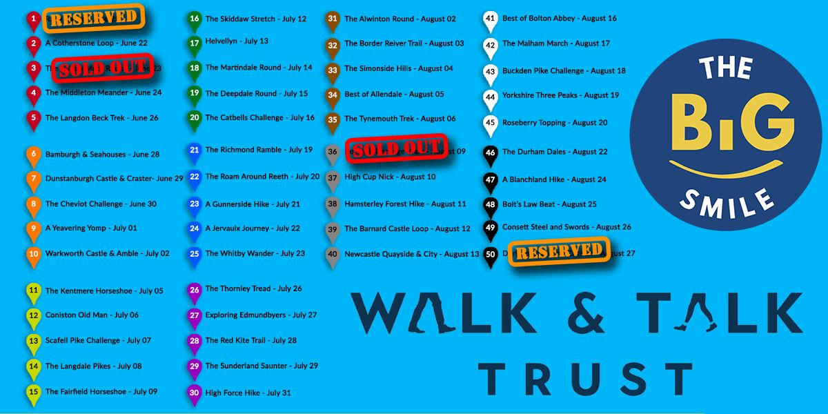 List of Big Smile walks